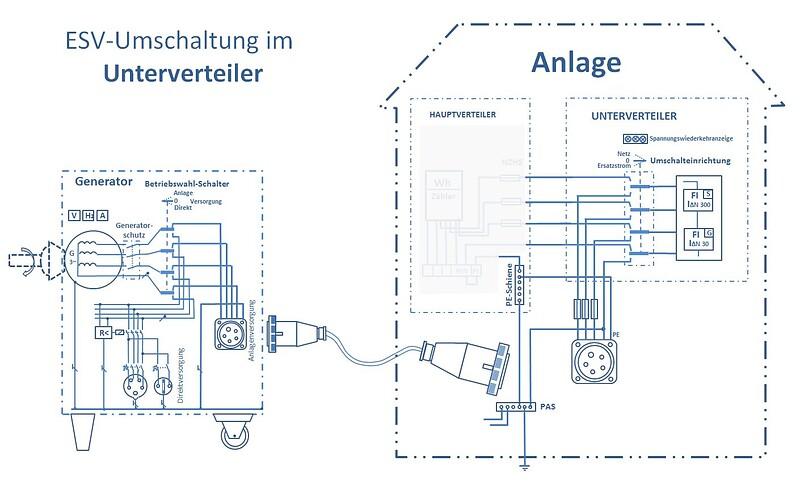 ooe-ausfuehrungsbestimmungen.at - Netz. OÖ. GmbH - [4.2.3 ...