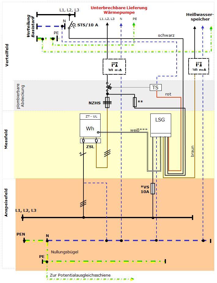 Berühmt Ruud Wärmepumpe Thermostat Schaltplan Zeitgenössisch ...