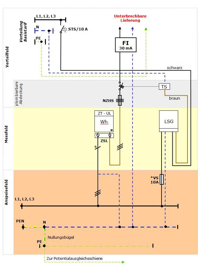 Groß Braun Rollstuhl Aufzug Schaltplan Fotos - Elektrische ...